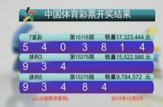 中国体彩开奖20151009