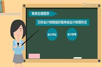 职场提升_账务处理程序1